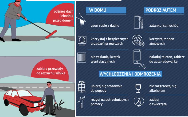 plansza informująca o zimowych zagrożeniach. wyjaśnienie w tekście artykułu.